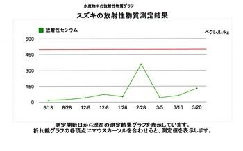 放射線量測定1074.jpg
