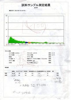 放射線jyaga20120410.jpg