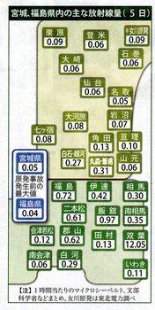 放射線kahoku20120405.jpg