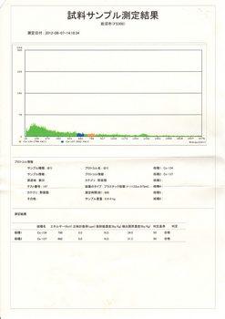 食品放射能148.jpg