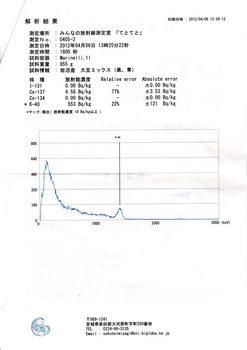 食品放射能検査岩豆てと095.jpg