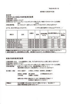 食品放射ぬ検査138.jpg